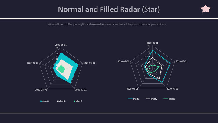 Normal and Filled Radar (Star)_01
