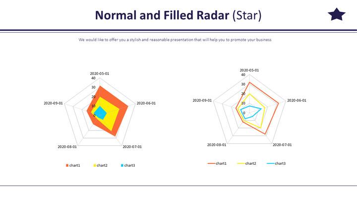 Normal and Filled Radar (Star)_02