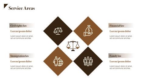 Law Firm Pitch Deck Keynote Presentation_06