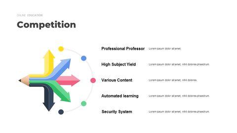 Online Education Service Google Presentation Slides_03