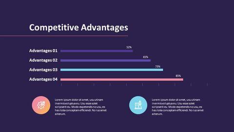 Business Report Design Google Slides Templates for Your Next Presentation_04