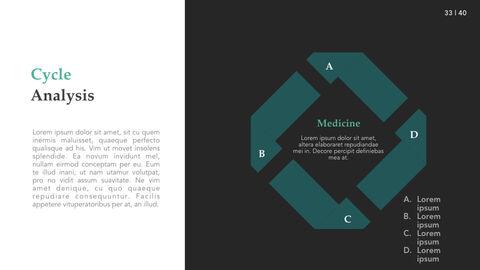 Pharmaceutical Industry Windows Keynote_32