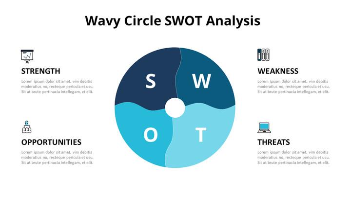 Circle SWOT Analysis Diagram_01