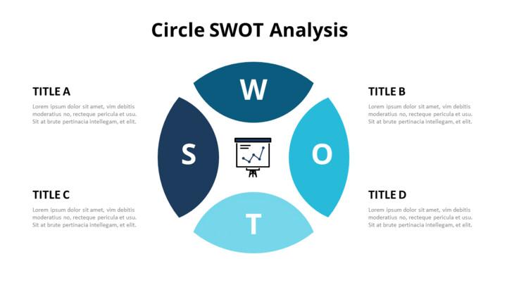 Circle SWOT 분석 다이어그램_02
