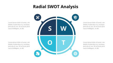 Circle SWOT 분석 다이어그램_03