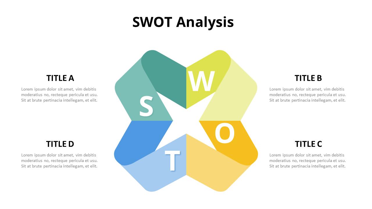 Cross Swot Analysis Diagram