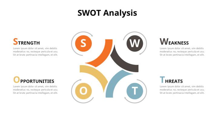 Diamond SWOT Analysis Diagram_01