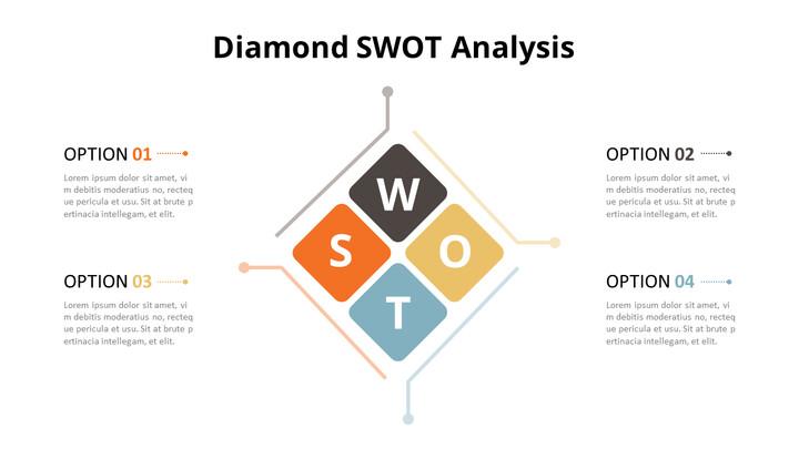 Diamond SWOT Analysis Diagram_02