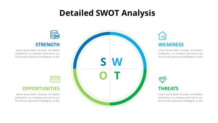 Doughnut SWOT Analysis Diagram_02