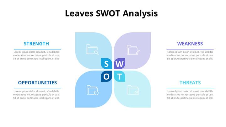 Leaves SWOT Analysis Diagram_02