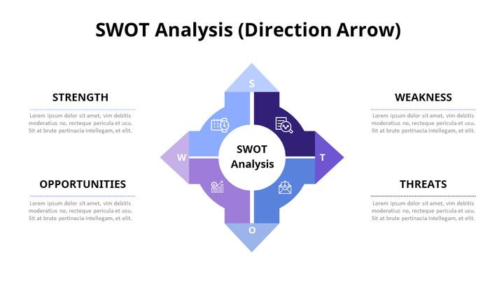 Purple SWOT Analysis Diagram_01