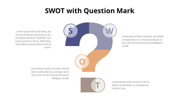 SWOT Analysis Process Diagram_02