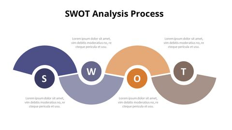 SWOT 분석 프로세스 다이어그램_05