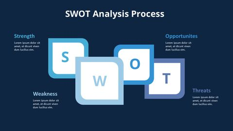SWOT 분석 프로세스 다이어그램_08