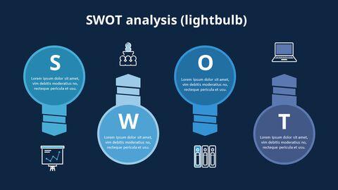 SWOT 분석 프로세스 다이어그램_11