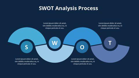 SWOT 분석 프로세스 다이어그램_12
