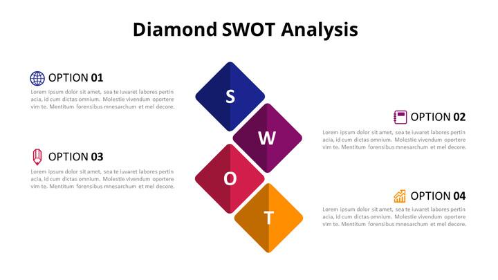 Vertical SWOT Analysis Diagram_02
