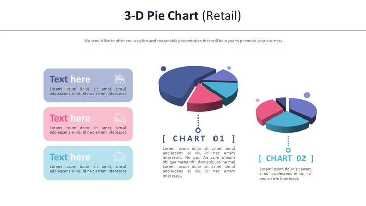 3-D Pie Chart (Retail)_01