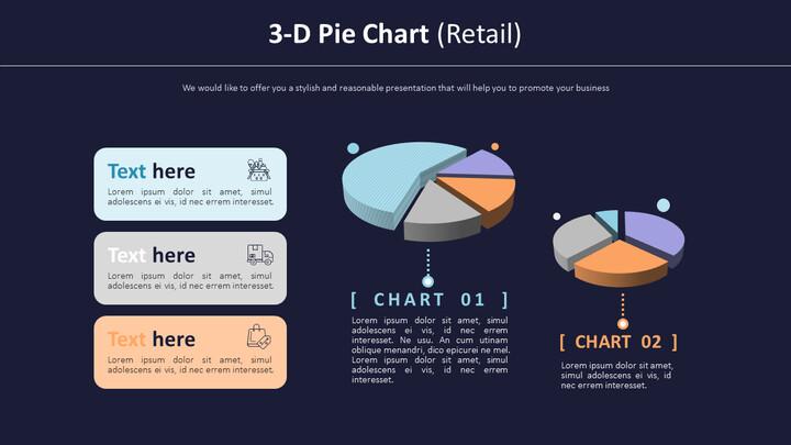 3-D Pie Chart (Retail)_02