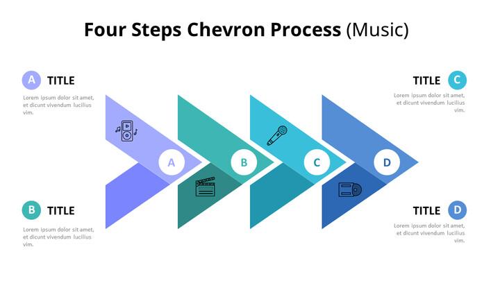 4 단계 쉐브론 프로세스 다이어그램 (음악)_01