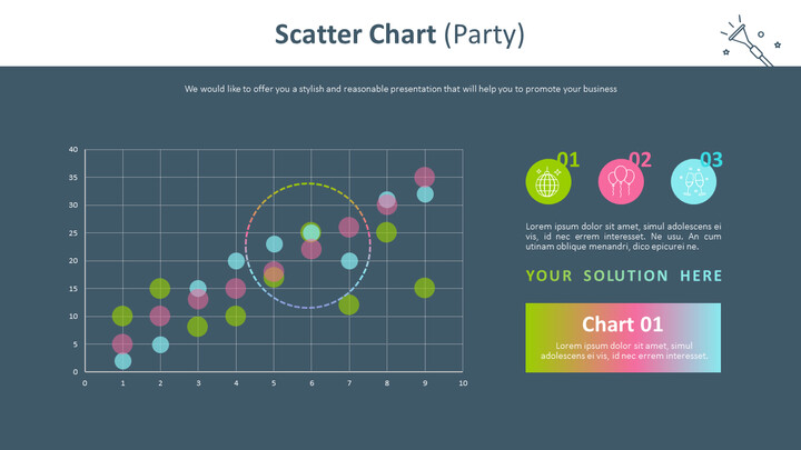 Scatter Chart (Party)_02