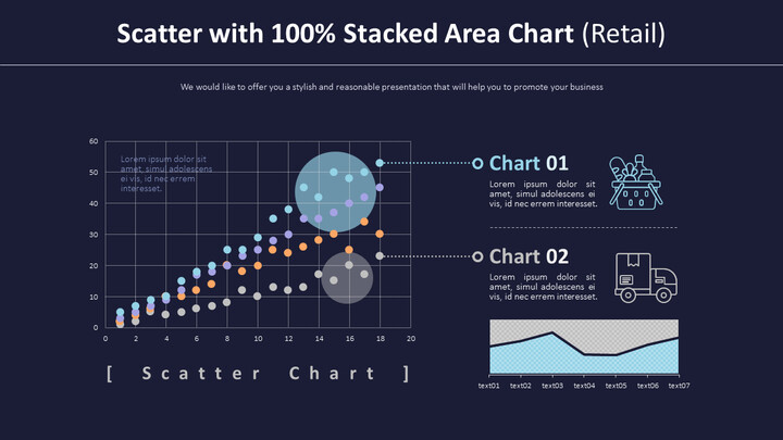 Scatter with 100% Stacked Area Chart (Retail)_02