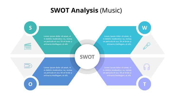 SWOT 분석 다이어그램 (음악)_01
