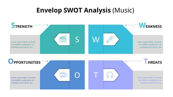 SWOT Analysis Diagram (Music)_02