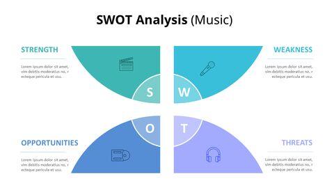 SWOT 분석 다이어그램 (음악)_03