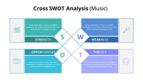 SWOT 분석 다이어그램 (음악)_04