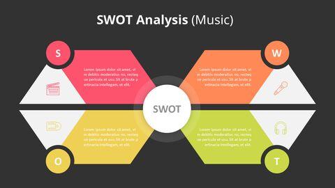 SWOT 분석 다이어그램 (음악)_05