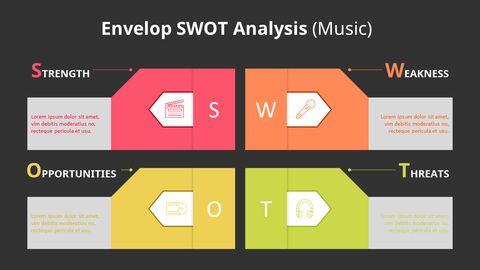 SWOT 분석 다이어그램 (음악)_06