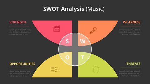 SWOT 분석 다이어그램 (음악)_07