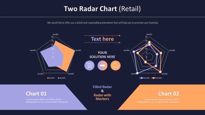 Two Radar Chart (Retail)_02
