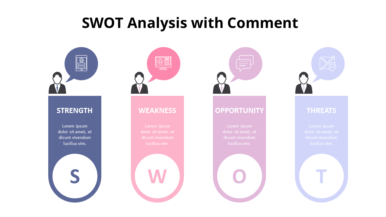 vertical swot analysis list diagram vertical swot analysis list diagram