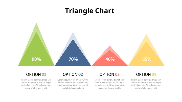 Triangle Chart Diagram_01