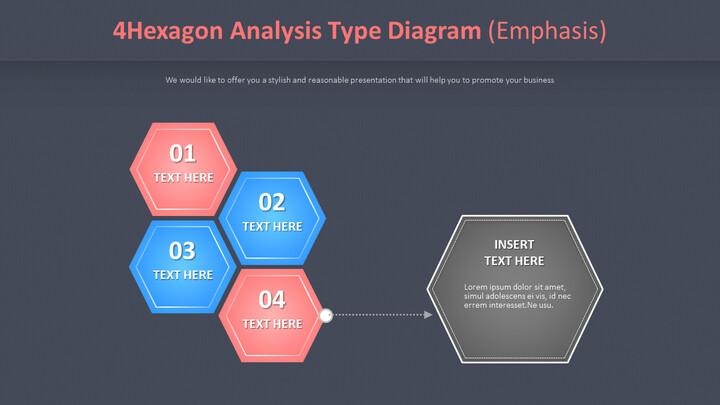 4 육각형 분석 타입 다이어그램 (Emphasis)_02