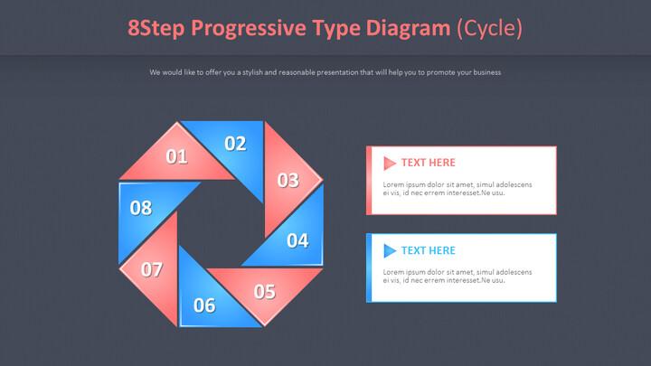 8 단계 프로그레시브 타입 다이어그램 (사이클)_02
