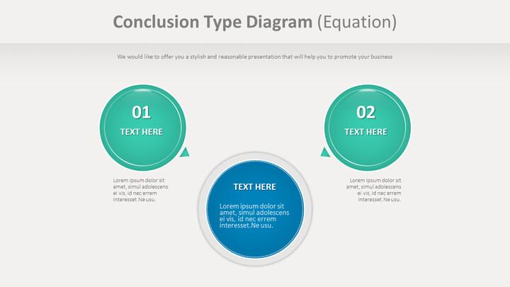Conclusion Type Diagram (Equation)_01