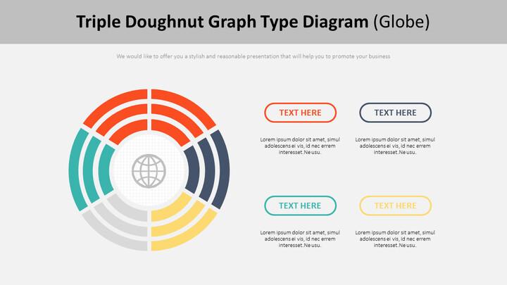 트리플 도넛 그래프 타입 다이어그램 (Globe)_01