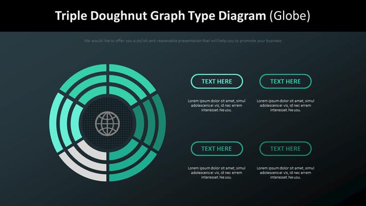 트리플 도넛 그래프 타입 다이어그램 (Globe)_02