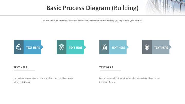Basic Process Diagram (Building)