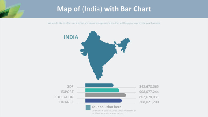 Map of (India) with Bar Chart Diagram_01