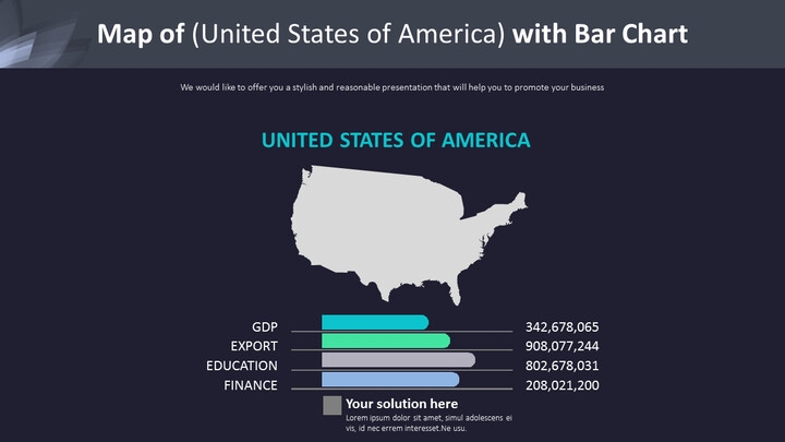 Map of (United States of America) with Bar Chart Diagram_02