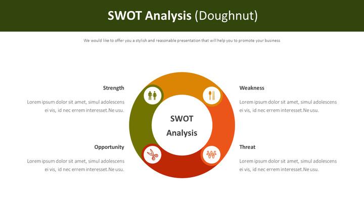 SWOT 분석 다이어그램 (도넛)_02