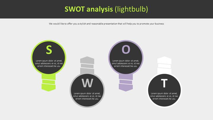 SWOT 분석 다이어그램 (전구)_01