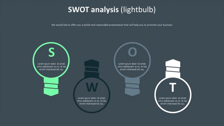SWOT 분석 다이어그램 (전구)_02