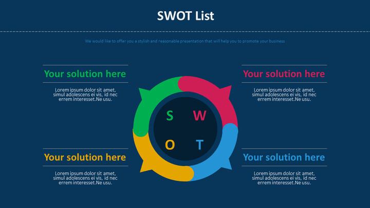 SWOT 목록 다이어그램_02