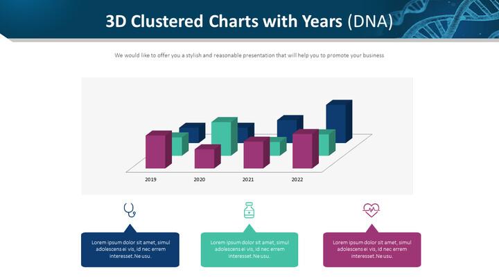 연도 별 3D 클러스터형 차트 (DNA)_01