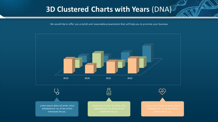 연도 별 3D 클러스터형 차트 (DNA)_02